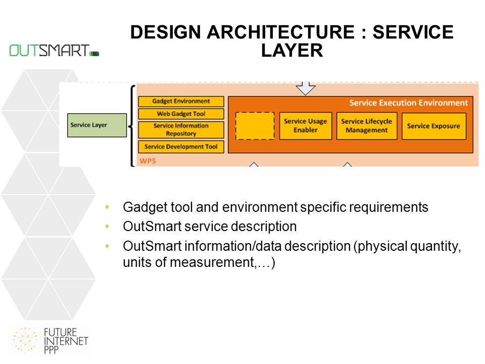 DESIGN ARCHITECTURE : SERVICE LAYER Gadget tool and environment specific requirements OutSmart service description OutSmart information/data description (physical quantity, units of measurement,…)