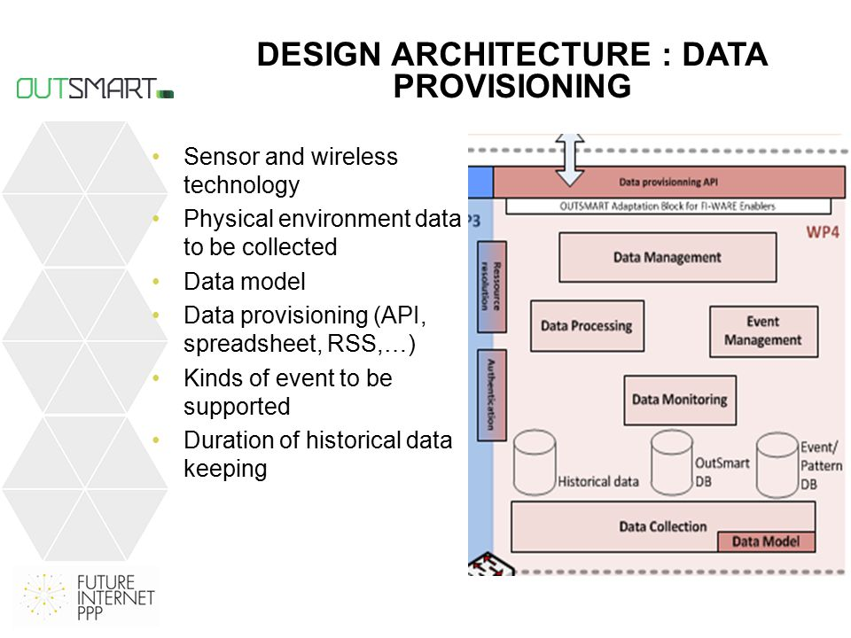 DESIGN ARCHITECTURE : DATA PROVISIONING Sensor and wireless technology Physical environment data to be collected Data model Data provisioning (API, spreadsheet, RSS,…) Kinds of event to be supported Duration of historical data keeping