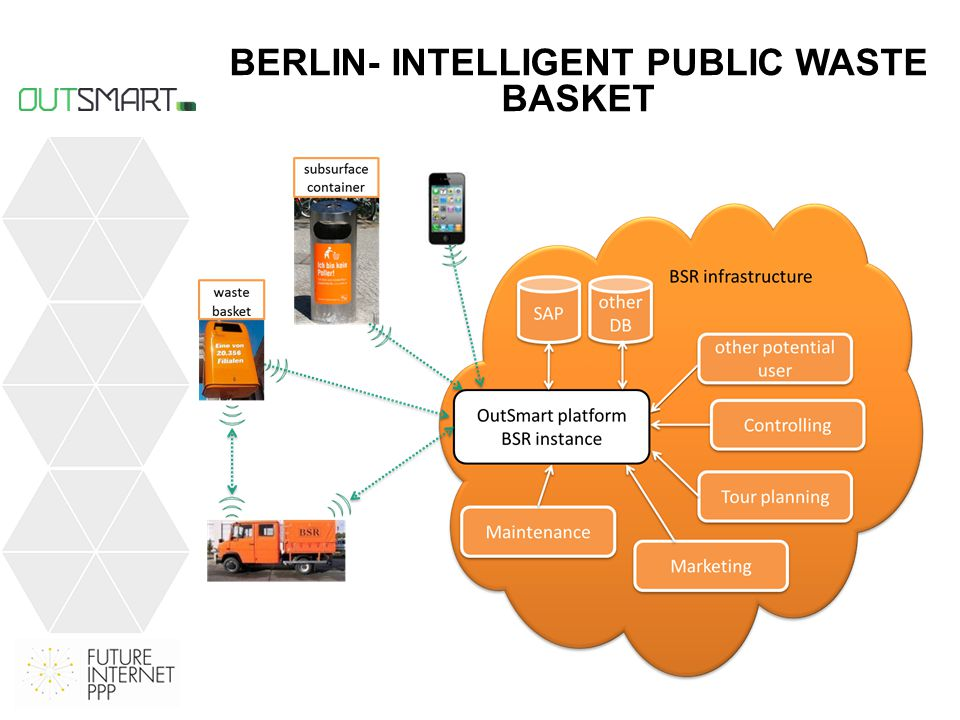 BERLIN- INTELLIGENT PUBLIC WASTE BASKET