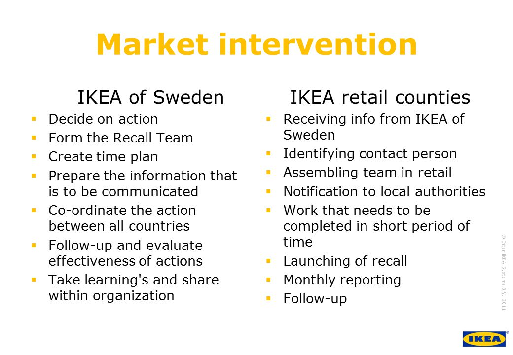 growing IKEA Together © Inter IKEA Systems B.V. 2011 Market intervention IKEA of Sweden  Decide on action  Form the Recall Team  Create time plan 