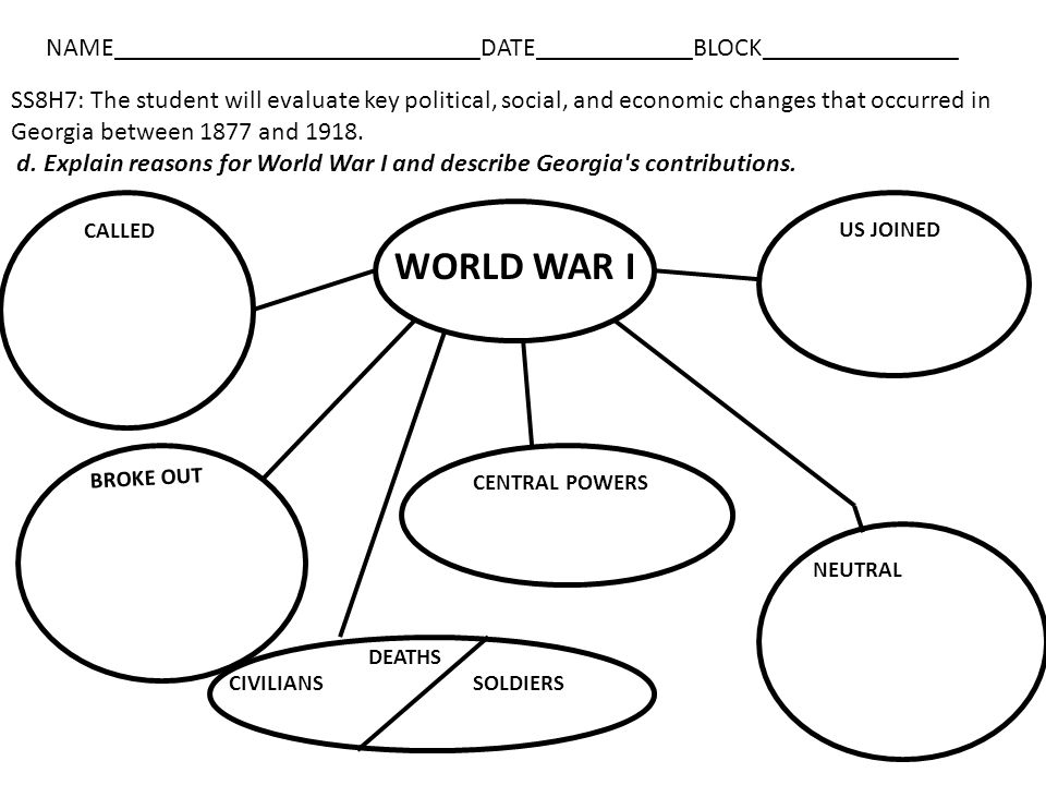 SS8H7: The student will evaluate key political, social, and economic changes that occurred in Georgia between 1877 and 1918.