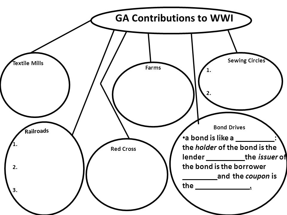 Textile Mills Railroads Farms Red Cross Bond Drives Sewing Circles GA Contributions to WWI 1. 2. 3. 1. 2. a bond is like a __________: the holder of t