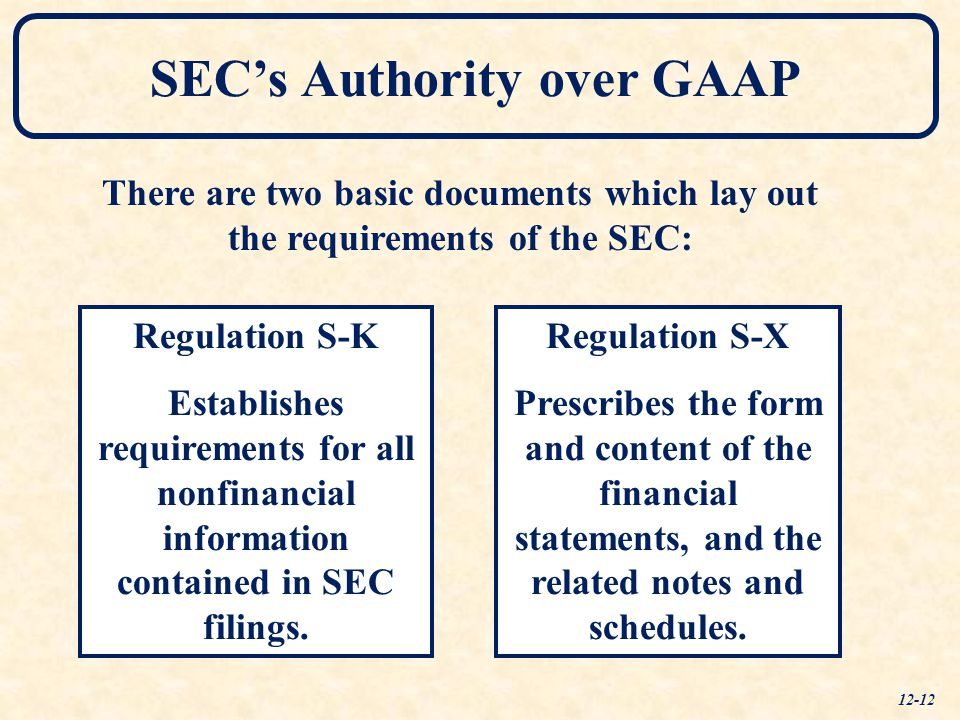 SEC's Authority over GAAP Regulation S-K Establishes requirements for all nonfinancial information contained in SEC filings. Regulation S-X Prescribes