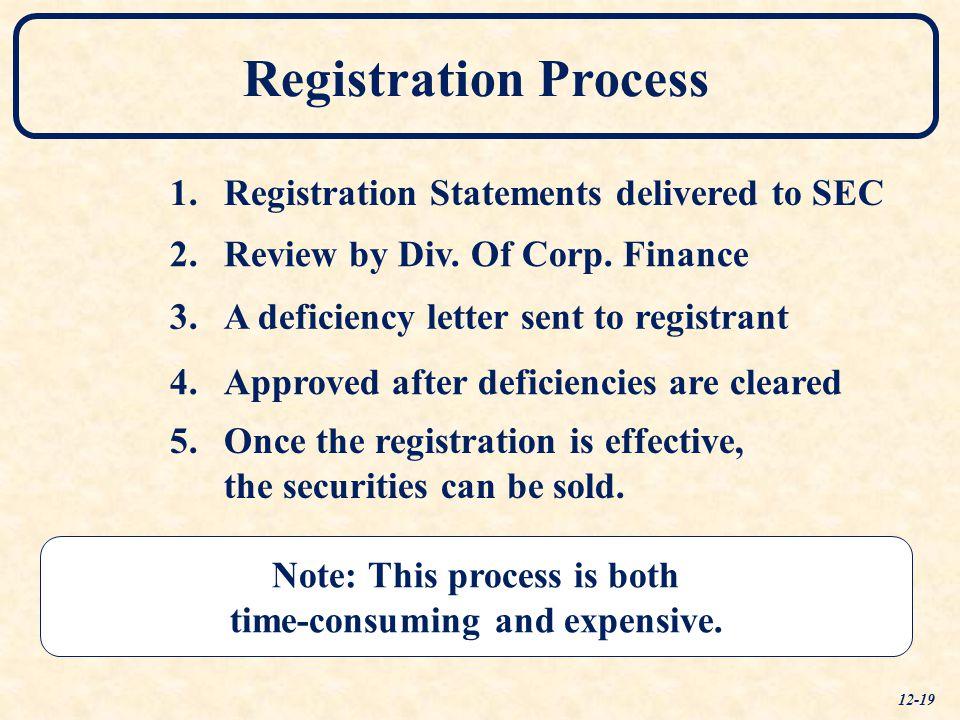 Registration Process 1. 1.Registration Statements delivered to SEC 2.