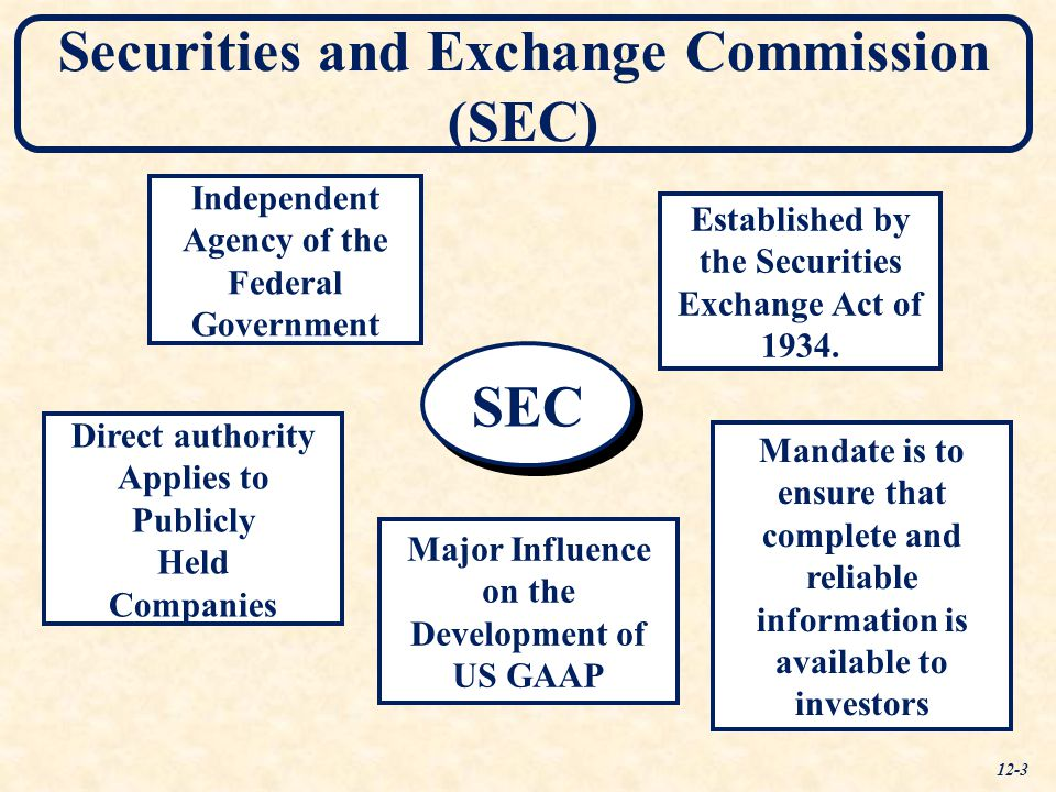Major Influence on the Development of US GAAP Independent Agency of the Federal Government Established by the Securities Exchange Act of 1934. Mandate