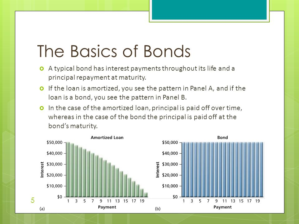  A typical bond has interest payments throughout its life and a principal repayment at maturity.