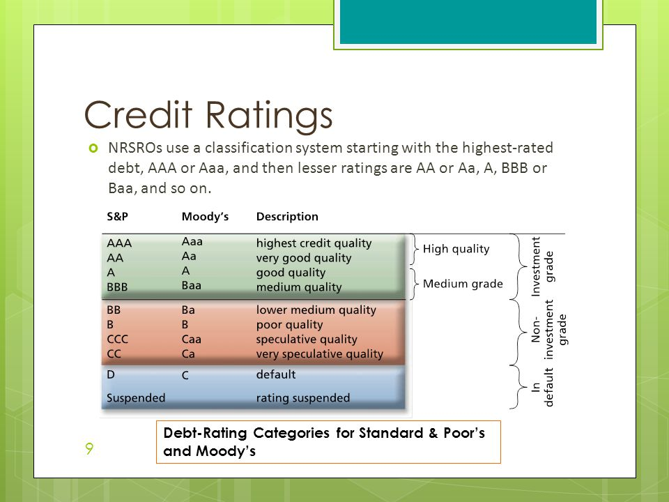  NRSROs use a classification system starting with the highest-rated debt, AAA or Aaa, and then lesser ratings are AA or Aa, A, BBB or Baa, and so on.