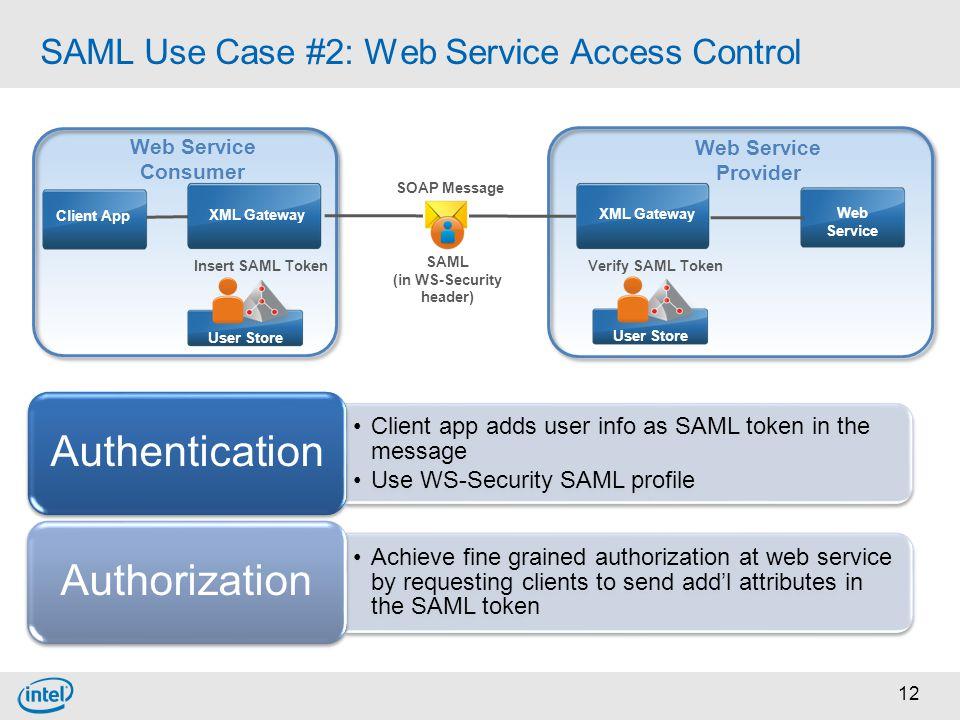 12 SAML Use Case #2: Web Service Access Control XML Gateway Web Service Consumer Web Service Provider Web Service XML Gateway User Store Insert SAML T