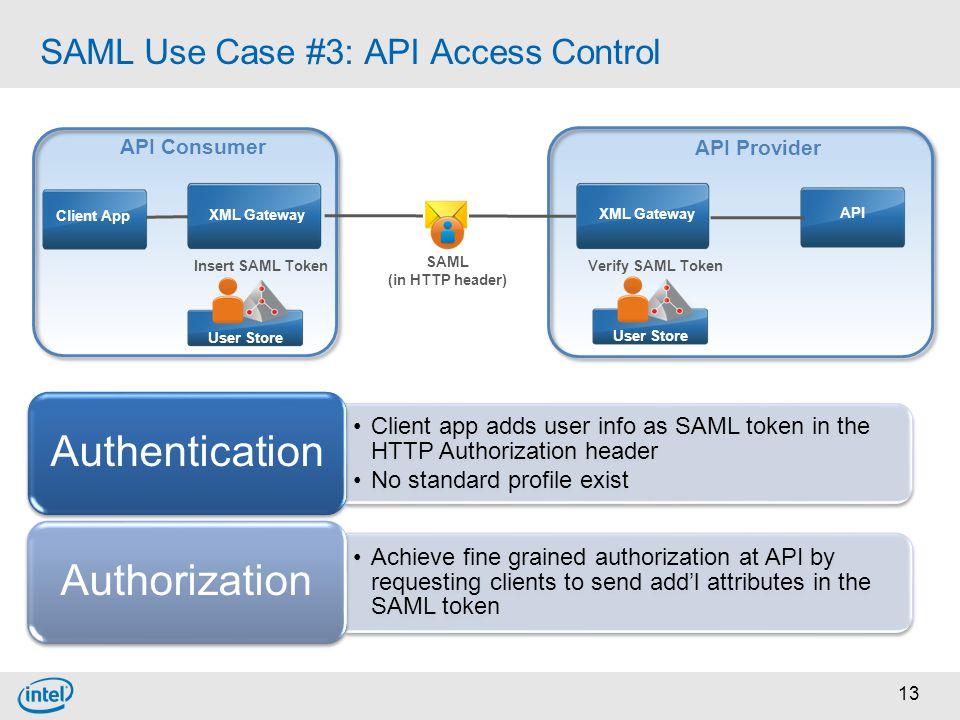 13 SAML Use Case #3: API Access Control XML Gateway API Consumer API Provider API XML Gateway User Store Insert SAML Token Verify SAML Token SAML (in