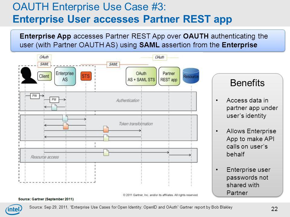 22 OAUTH Enterprise Use Case #3: Enterprise User accesses Partner REST app Enterprise App accesses Partner REST App over OAUTH authenticating the user