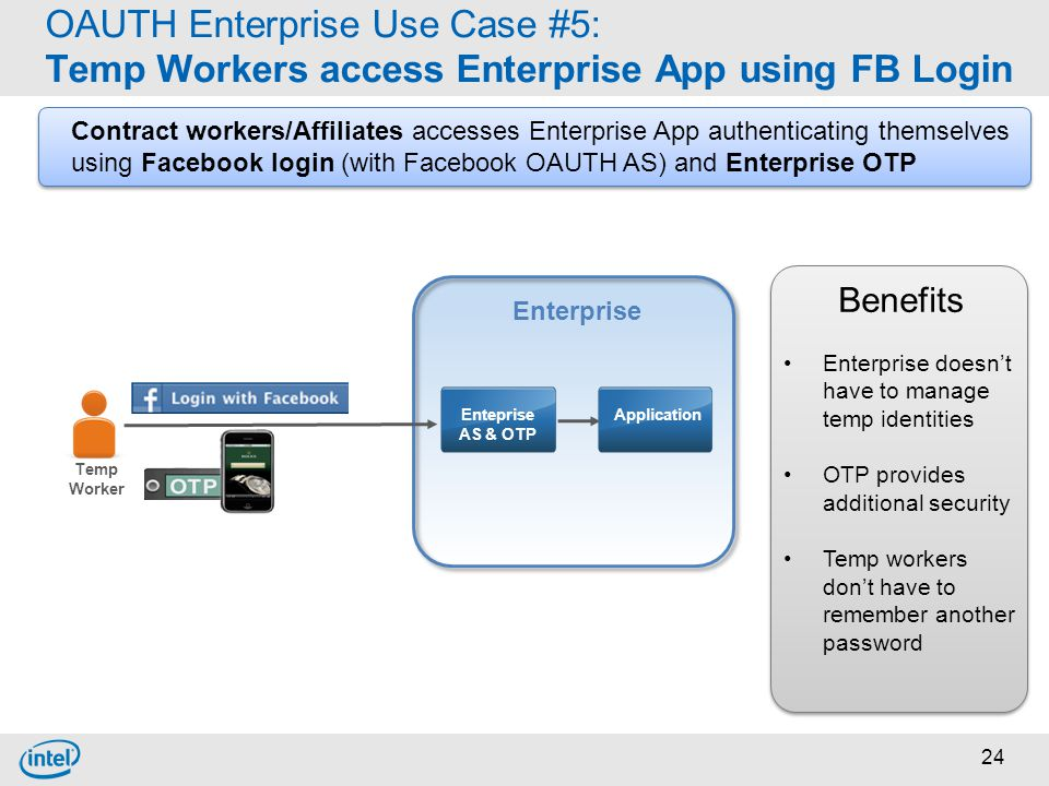 24 OAUTH Enterprise Use Case #5: Temp Workers access Enterprise App using FB Login Contract workers/Affiliates accesses Enterprise App authenticating