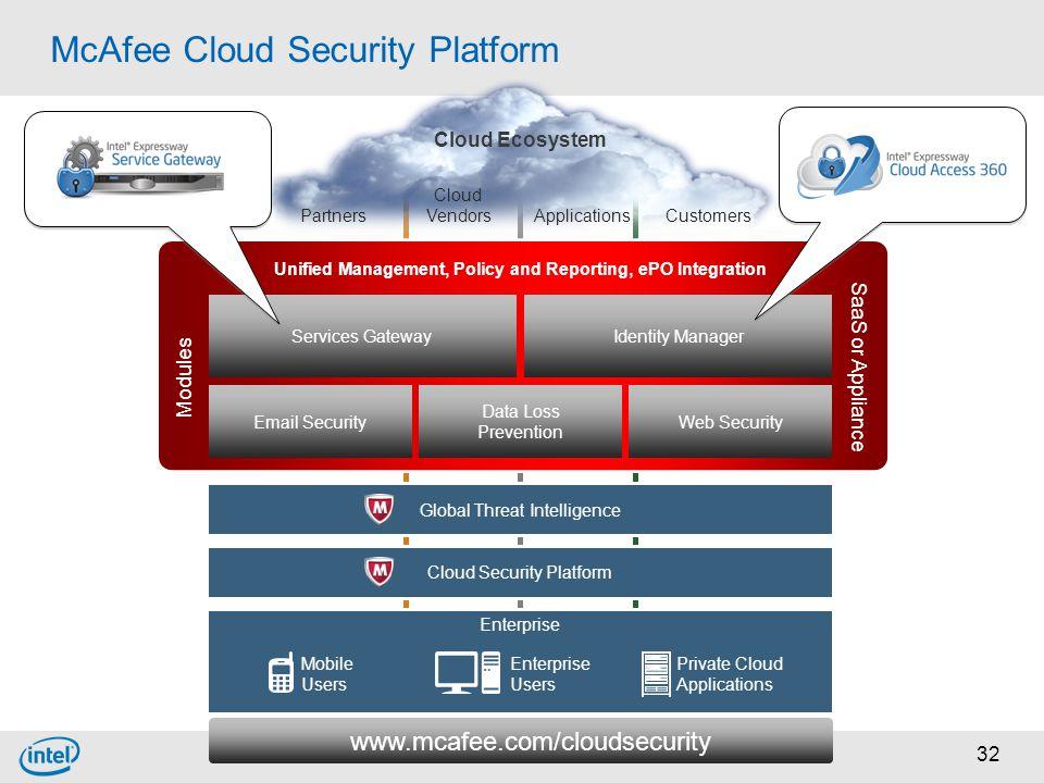 32 McAfee Cloud Security Platform Web Authentication Email Enterprise Mobile Users Enterprise Users Private Cloud Applications Cloud Security Platform