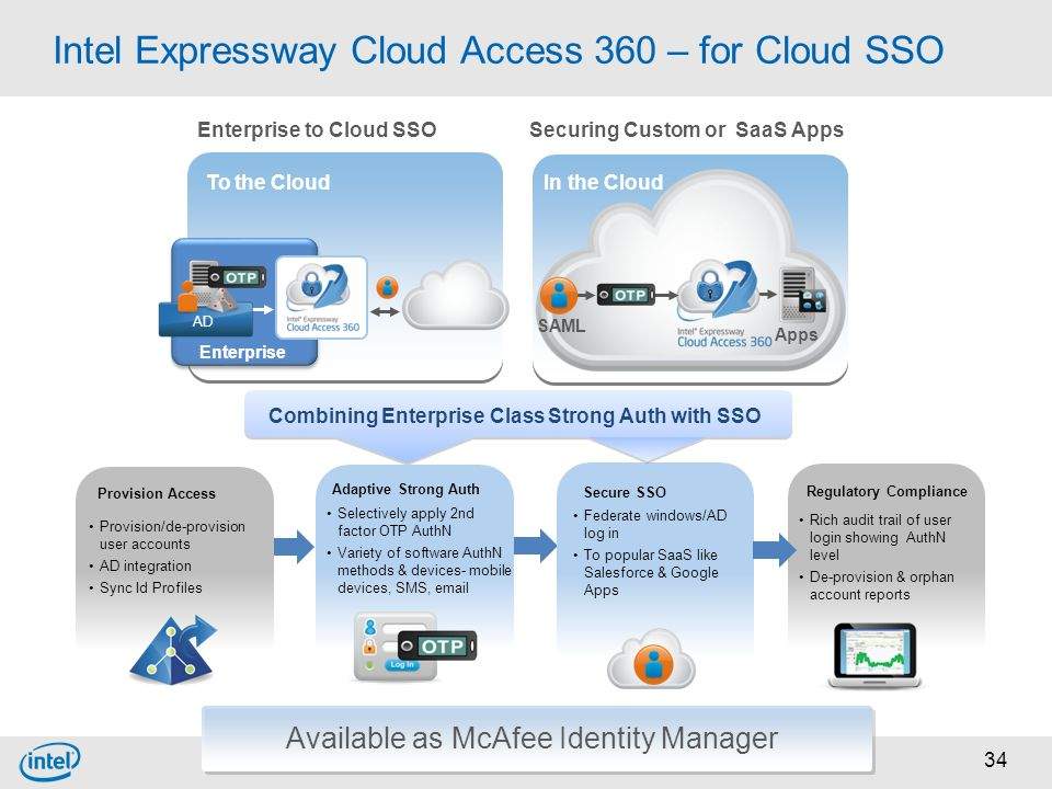 34 Provision Access Secure SSO Regulatory Compliance Provision/de-provision user accounts AD integration Sync Id Profiles Rich audit trail of user log