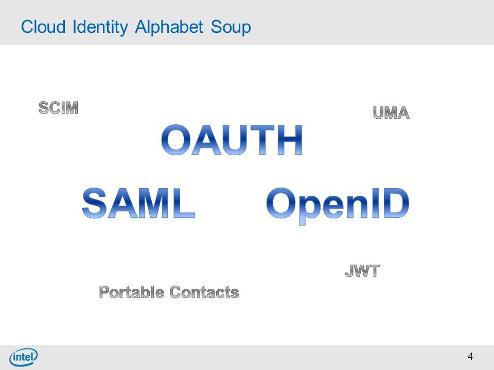 4 Cloud Identity Alphabet Soup