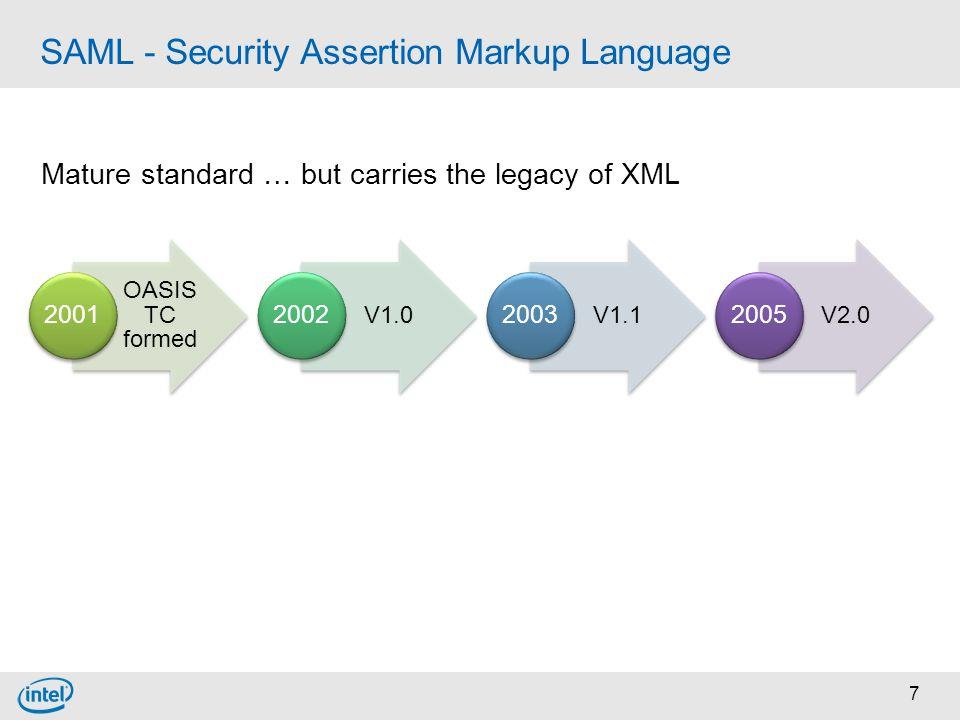 7 SAML - Security Assertion Markup Language OASIS TC formed 2001 V1.0 2002 V1.1 2003 V2.0 2005 Mature standard … but carries the legacy of XML