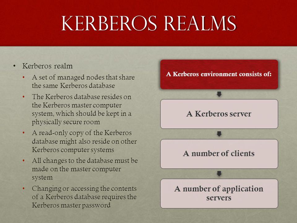 Kerberos Realms Kerberos realmKerberos realm A set of managed nodes that share the same Kerberos databaseA set of managed nodes that share the same Ke