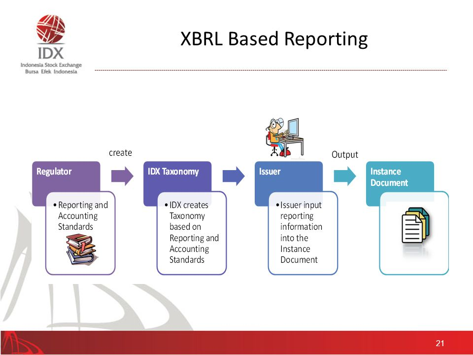 XBRL Based Reporting 21