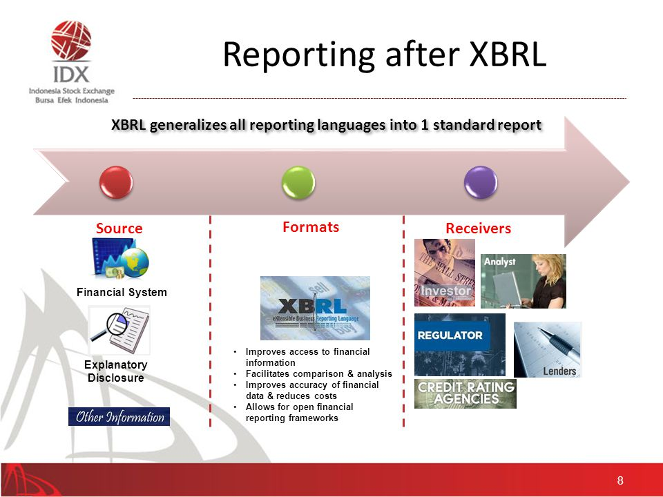 Reporting after XBRL Source Formats Receivers 8 Financial System Explanatory Disclosure XBRL generalizes all reporting languages into 1 standard report Improves access to financial information Facilitates comparison & analysis Improves accuracy of financial data & reduces costs Allows for open financial reporting frameworks