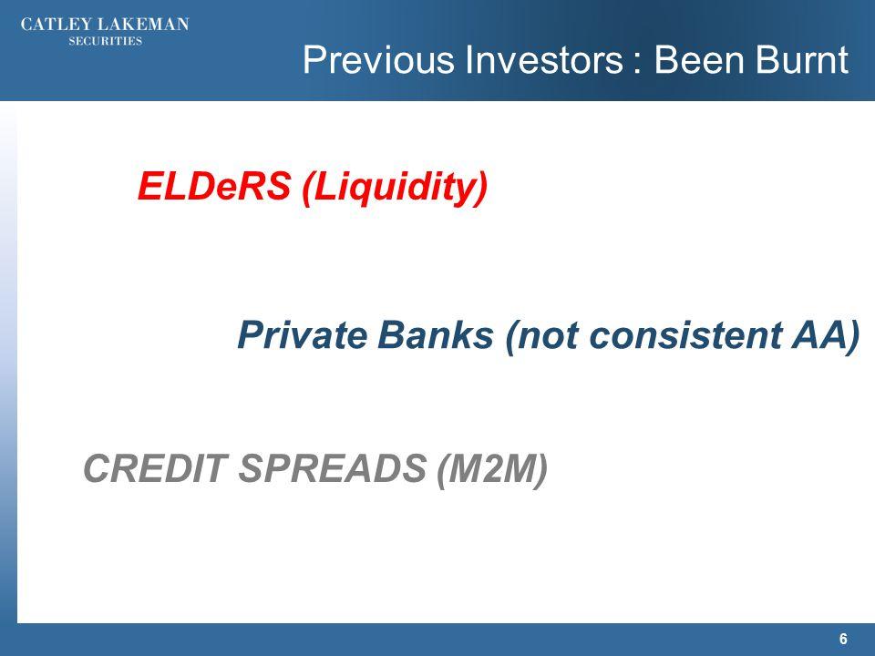 Previous Investors : Been Burnt 6 ELDeRS (Liquidity) Private Banks (not consistent AA) CREDIT SPREADS (M2M)