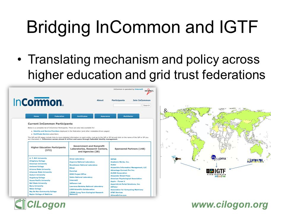 CILogonwww.cilogon.org Multiple Levels of Assurance CILogon Silver CA –InCommon Silver IDs –IGTF accredited February 2011 CILogon Basic CA – Basic InCommon IDs –IGTF accredited June 2014 Google Authenticator provides second authentication factor