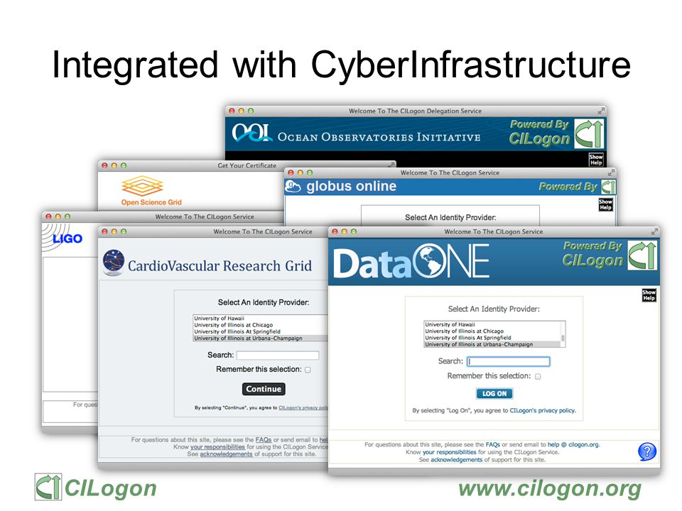 CILogonwww.cilogon.org Integrated with CyberInfrastructure