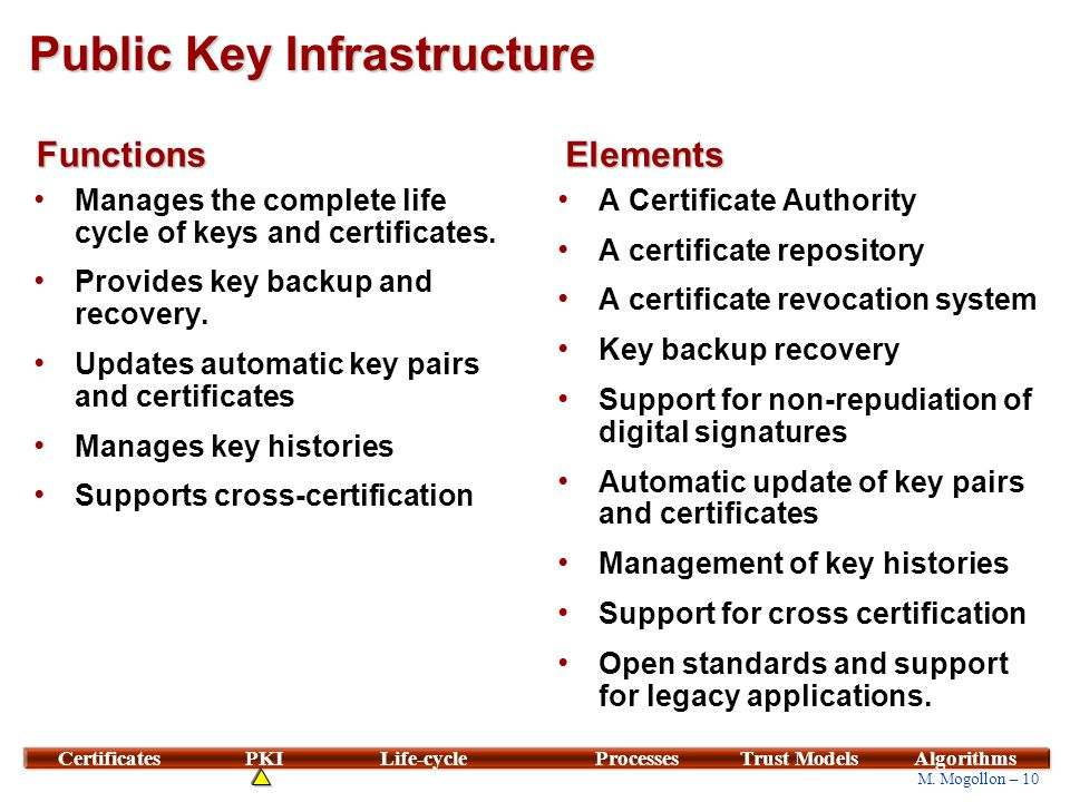 10 M. Mogollon – 10 CertificatesPKILife-cycleProcessesTrust ModelsAlgorithms Public Key Infrastructure Manages the complete life cycle of keys and cer