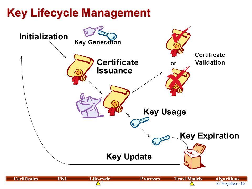 16 M. Mogollon – 16 CertificatesPKILife-cycleProcessesTrust ModelsAlgorithms Key Lifecycle Management Key Generation Certificate Issuance Key Usage or