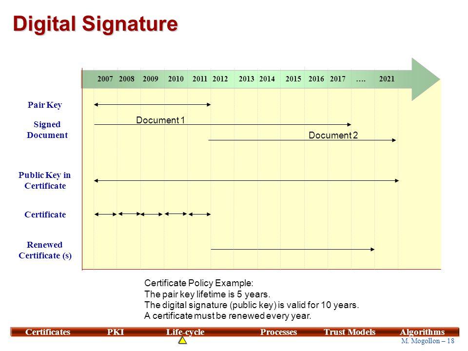 18 M. Mogollon – 18 CertificatesPKILife-cycleProcessesTrust ModelsAlgorithms Digital Signature Pair Key Signed Document Public Key in Certificate Cert