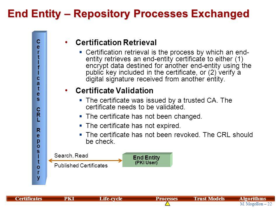 22 M. Mogollon – 22 CertificatesPKILife-cycleProcessesTrust ModelsAlgorithms End Entity – Repository Processes Exchanged Certification Retrieval  Cer