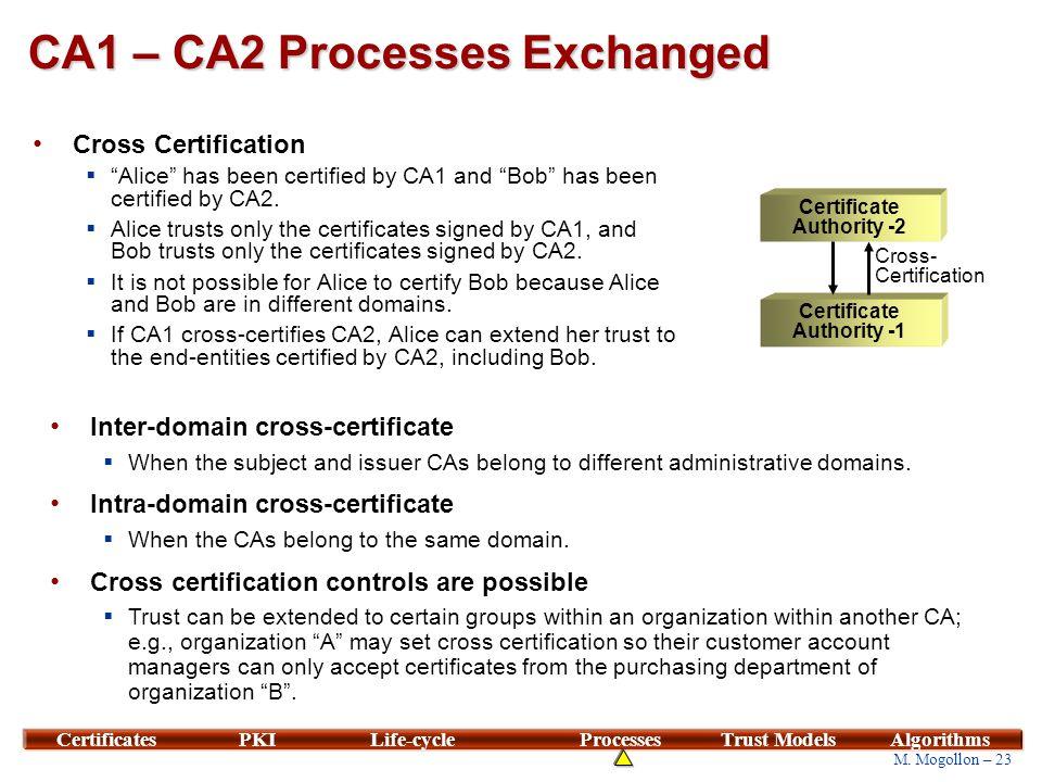 "23 M. Mogollon – 23 CertificatesPKILife-cycleProcessesTrust ModelsAlgorithms CA1 – CA2 Processes Exchanged Cross Certification  ""Alice"" has been cert"