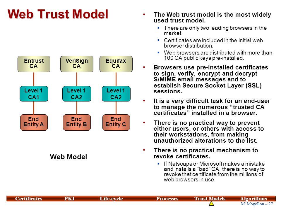 27 M. Mogollon – 27 CertificatesPKILife-cycleProcessesTrust ModelsAlgorithms Web Trust Model The Web trust model is the most widely used trust model.