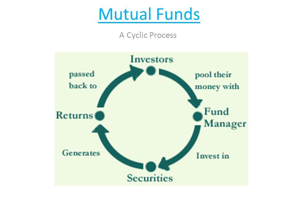 Mutual Funds A Cyclic Process