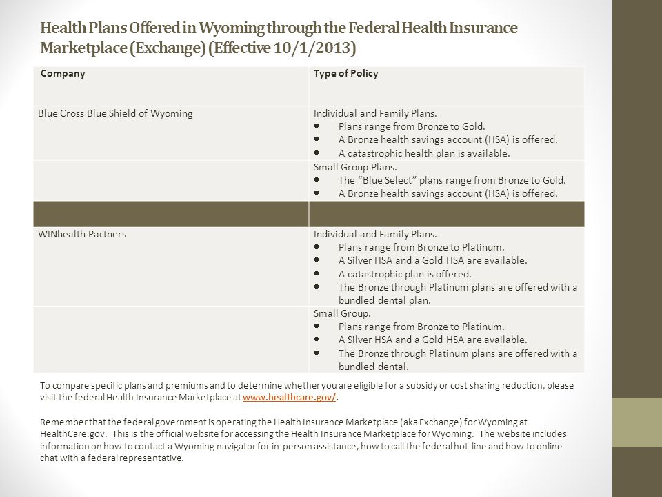 Health Plans Offered in Wyoming through the Federal Health Insurance Marketplace (Exchange) (Effective 10/1/2013) Company Type of Policy Blue Cross Blue Shield of WyomingIndividual and Family Plans.
