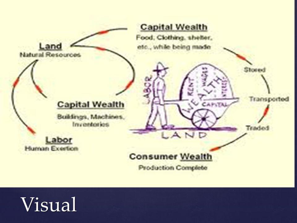 Stock Market and the DOW Jones Industrial Danielle Luftschein