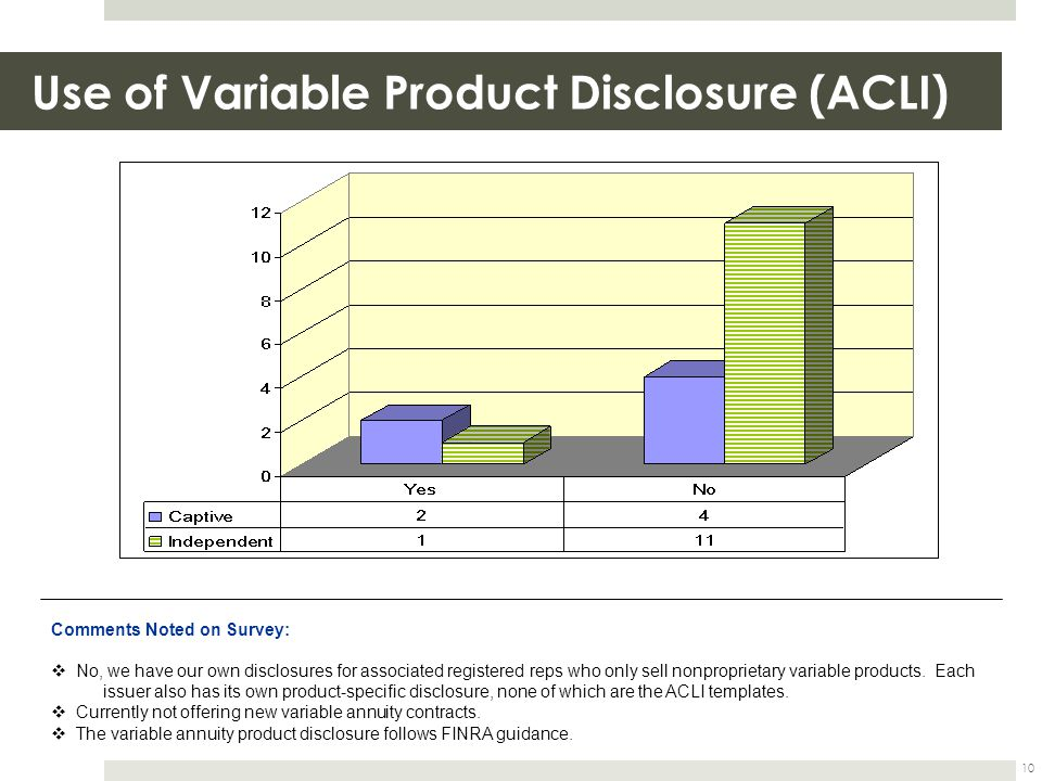 Use of Variable Product Disclosure (ACLI) 10 Comments Noted on Survey:  No, we have our own disclosures for associated registered reps who only sell