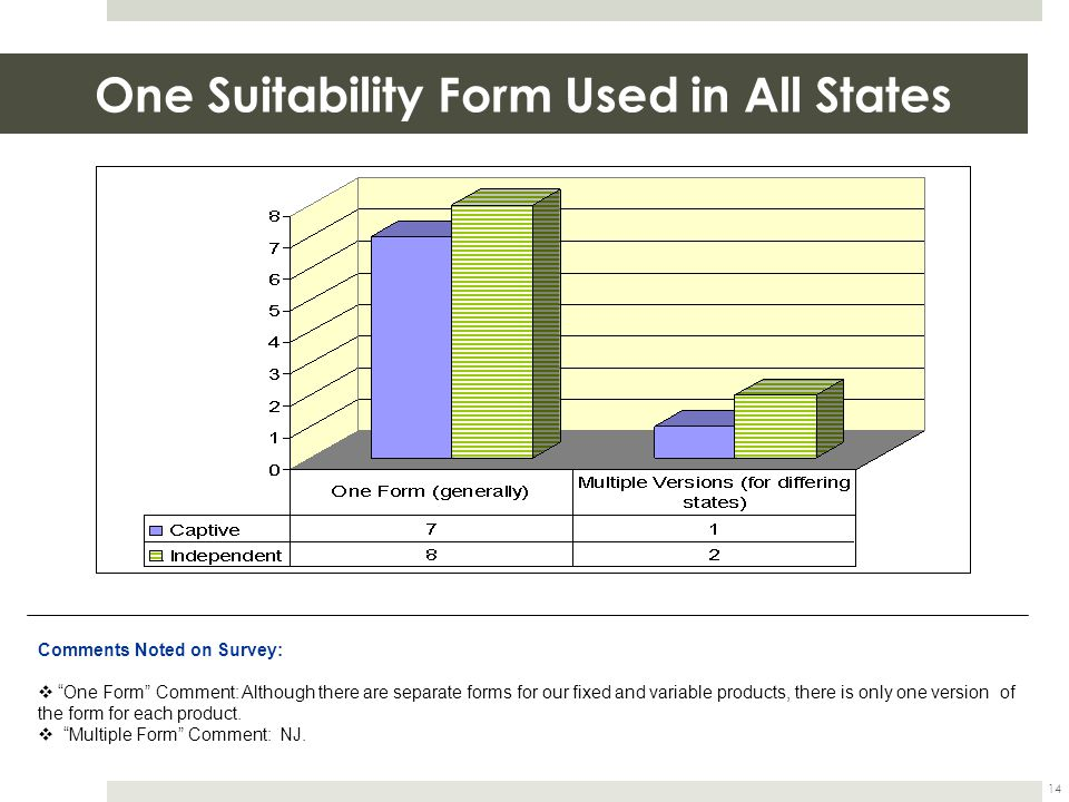 "One Suitability Form Used in All States 14 Comments Noted on Survey:  ""One Form"" Comment: Although there are separate forms for our fixed and variabl"