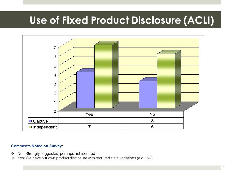 Use of Fixed Product Disclosure (ACLI) 9 Comments Noted on Survey:  No: Strongly suggested; perhaps not required.  Yes: We have our own product disc