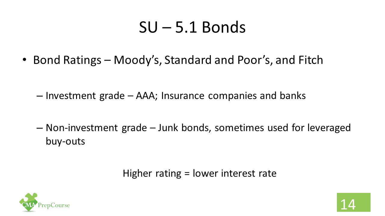 SU – 5.1 Bonds Bond Ratings – Moody's, Standard and Poor's, and Fitch – Investment grade – AAA; Insurance companies and banks – Non-investment grade –