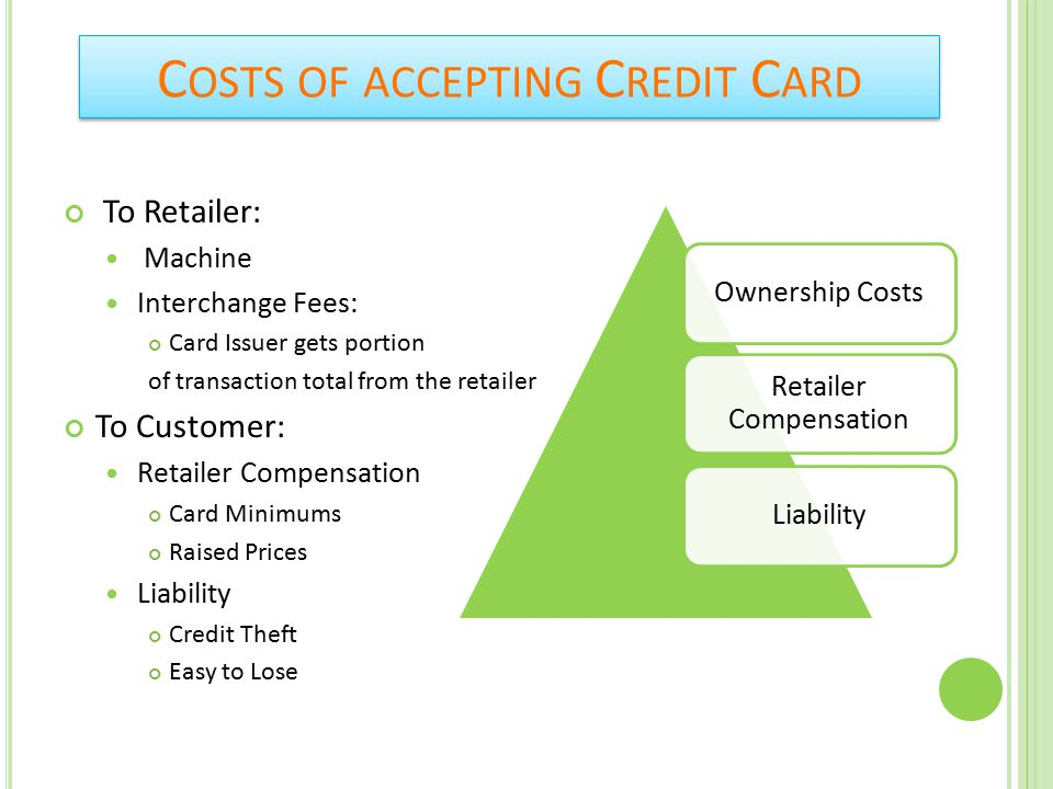 C OSTS OF ACCEPTING C REDIT C ARD To Retailer: Machine Interchange Fees: Card Issuer gets portion of transaction total from the retailer To Customer: Retailer Compensation Card Minimums Raised Prices Liability Credit Theft Easy to Lose Ownership Costs Retailer Compensation Liability