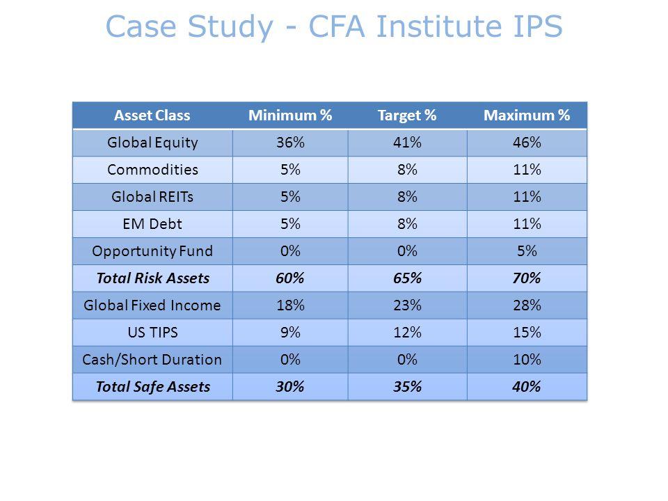 Case Study - CFA Institute IPS