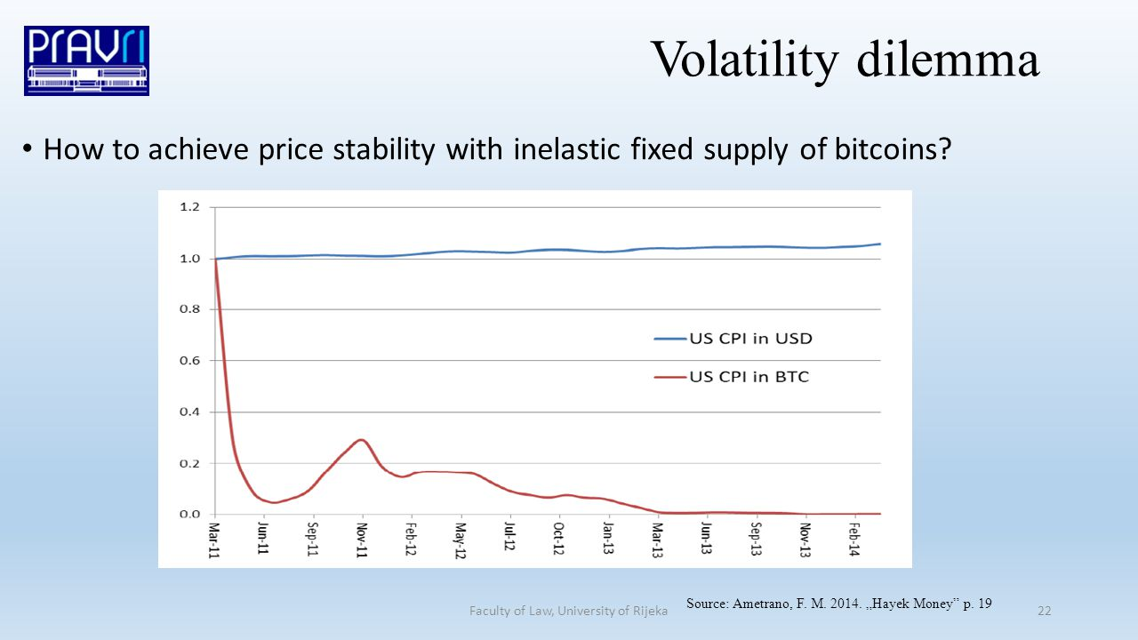 Volatility dilemma How to achieve price stability with inelastic fixed supply of bitcoins.