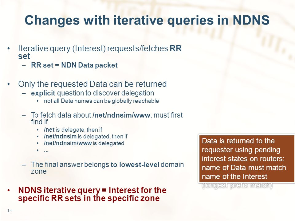 Changes with iterative queries in NDNS Iterative query (Interest) requests/fetches RR set –RR set = NDN Data packet Only the requested Data can be returned –explicit question to discover delegation not all Data names can be globally reachable –To fetch data about /net/ndnsim/www, must first find if /net is delegate, then if /net/ndnsim is delegated, then if /net/ndnsim/www is delegated...