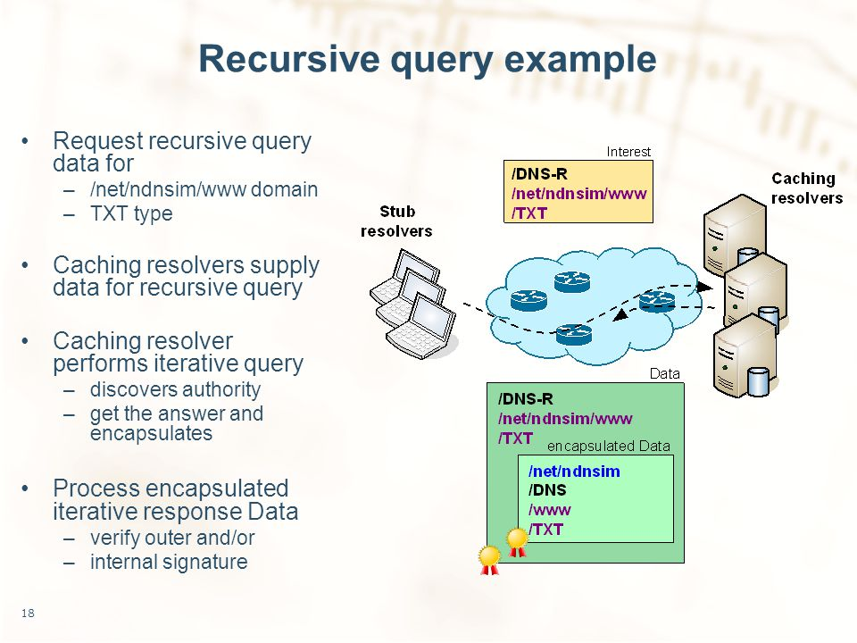 Recursive query example Request recursive query data for –/net/ndnsim/www domain –TXT type Caching resolvers supply data for recursive query Caching resolver performs iterative query –discovers authority –get the answer and encapsulates Process encapsulated iterative response Data –verify outer and/or –internal signature 18