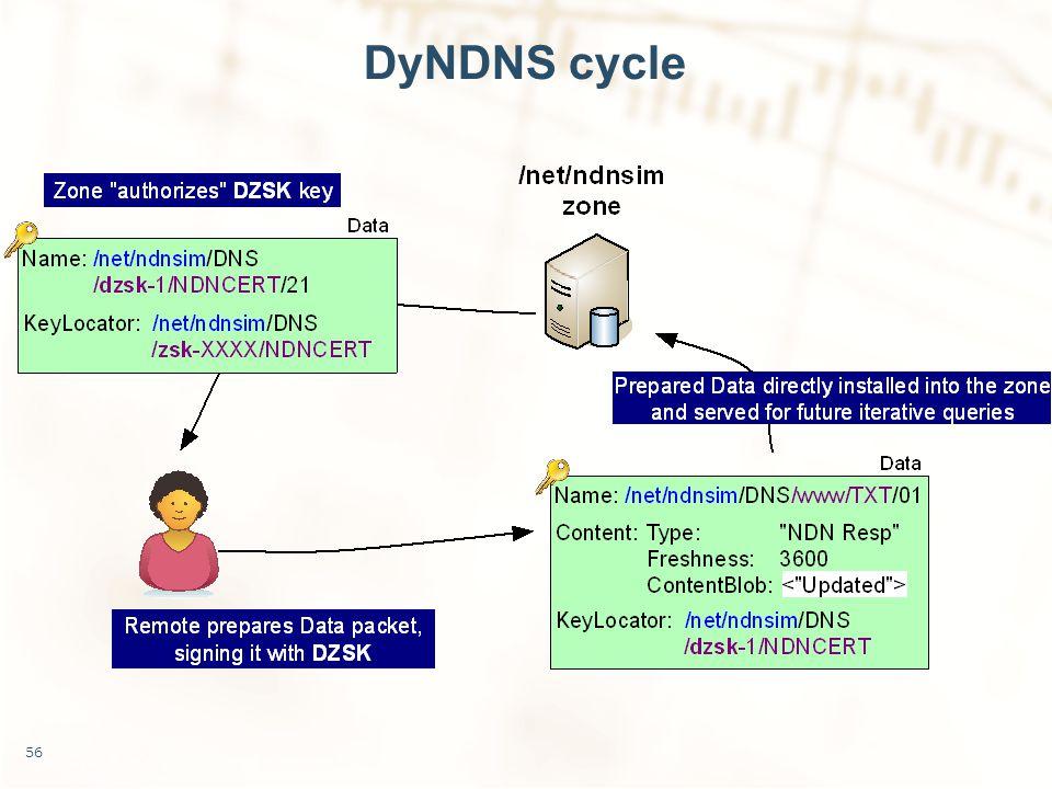 DyNDNS cycle 56