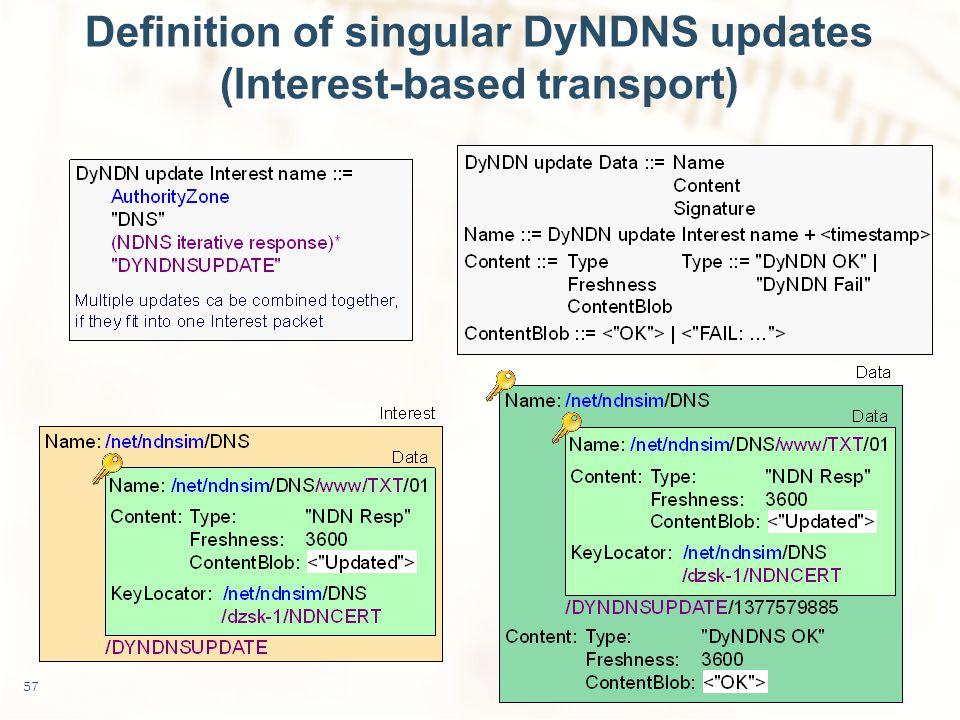 Definition of singular DyNDNS updates (Interest-based transport) 57