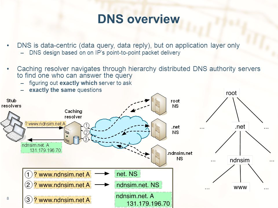 DNS overview DNS is data-centric (data query, data reply), but on application layer only –DNS design based on on IP's point-to-point packet delivery Caching resolver navigates through hierarchy distributed DNS authority servers to find one who can answer the query –figuring out exactly which server to ask –exactly the same questions 8