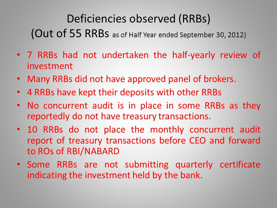 Deficiencies observed (RRBs) (Out of 55 RRBs as of Half Year ended September 30, 2012) 7 RRBs had not undertaken the half-yearly review of investment