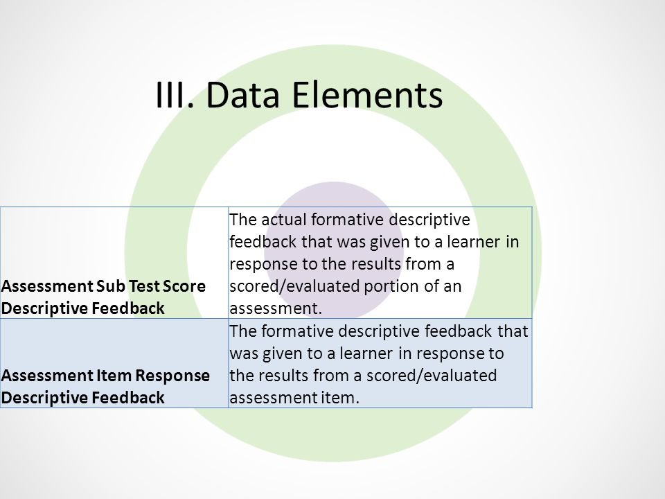 III. Data Elements Assessment Sub Test Score Descriptive Feedback The actual formative descriptive feedback that was given to a learner in response to