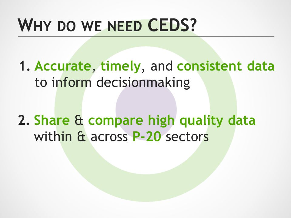 W HY DO WE NEED CEDS? 1.Accurate, timely, and consistent data to inform decisionmaking 2.Share & compare high quality data within & across P-20 sector