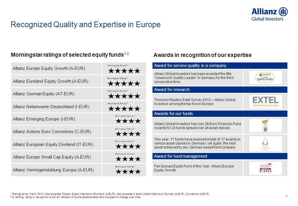 Invest in Performance Made in Europe with Allianz Global Investors 8 + + Optimal resources  Flexible, independent teams for each strategy  Experienced analysts with sector knowledge on 3 continents  Top-rate risk management Recognized expertise  12 flagship funds rated 4 or 5 stars by Morningstar  Award-winning research  Award-winning service quality 65 years of competence  European equities have been a core competence since 1949  Close ties to European companies for decades + +